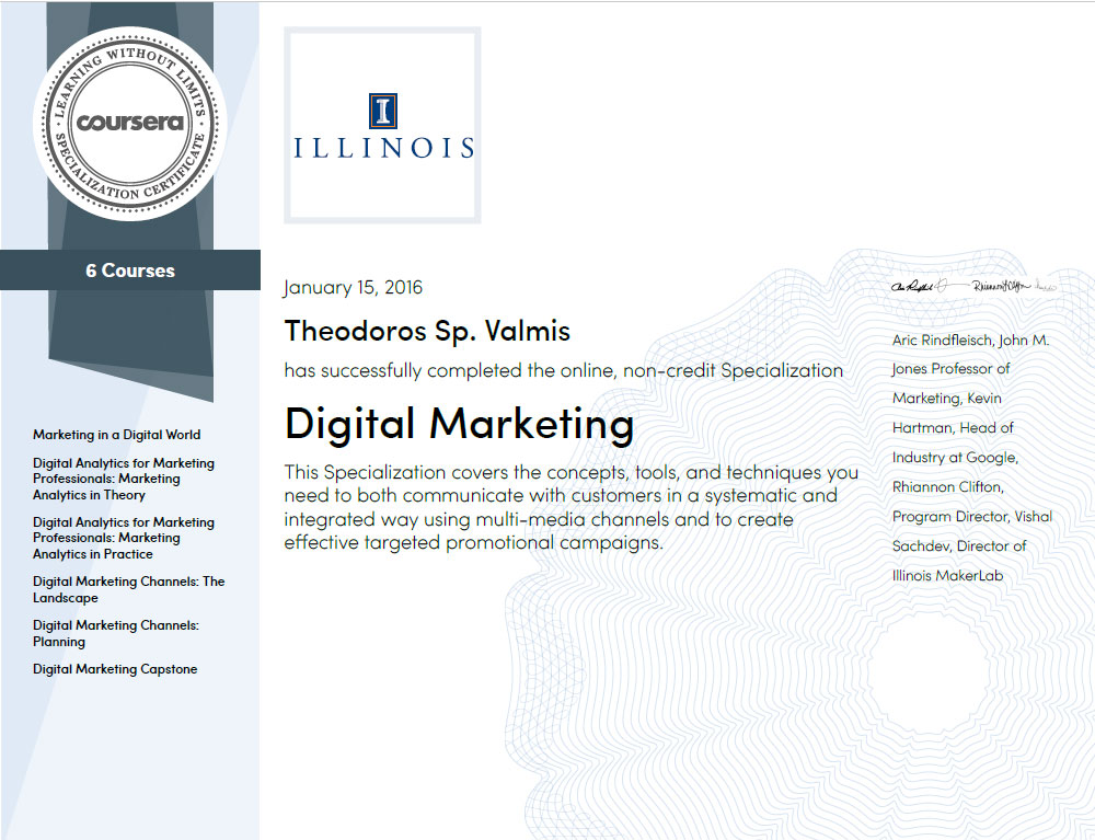 theo-valmis-digital-marketing-specialization